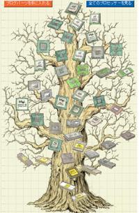 ジグソー iA Legend 伝説の樹